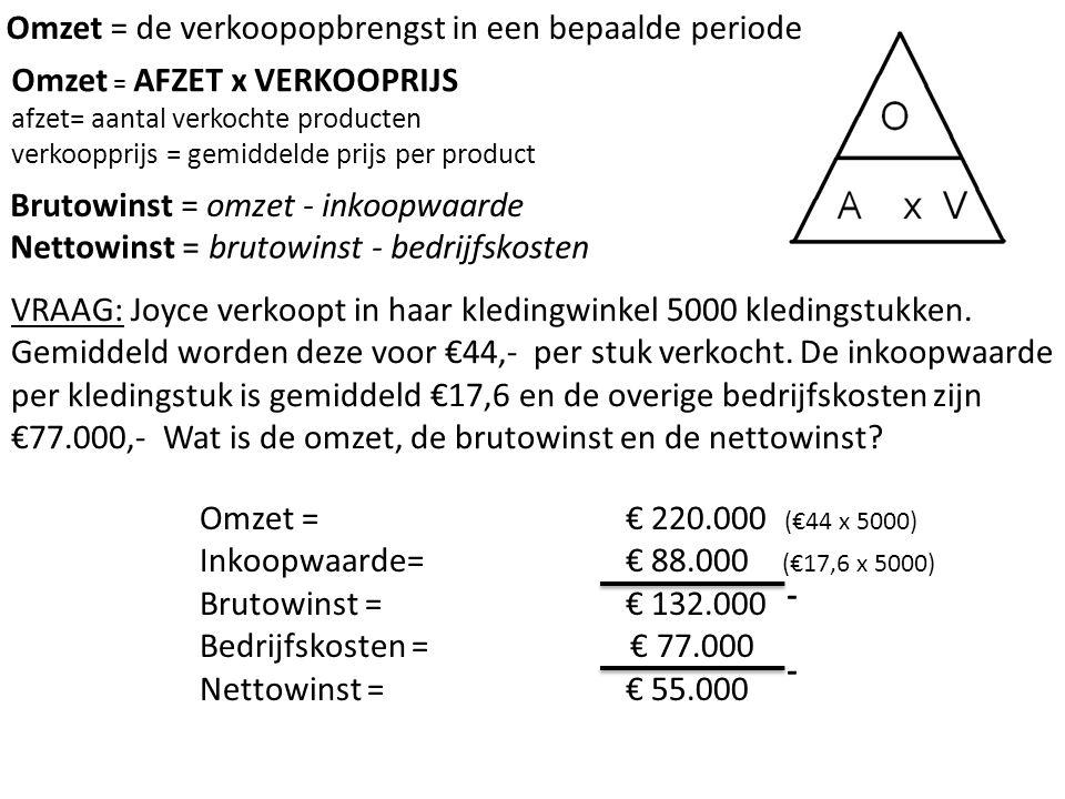 VRAAG: Joyce verkoopt in haar kledingwinkel 5000 kledingstukken. Gemiddeld worden deze voor €44,- per stuk verkocht. De inkoopwaarde per kledingstuk i