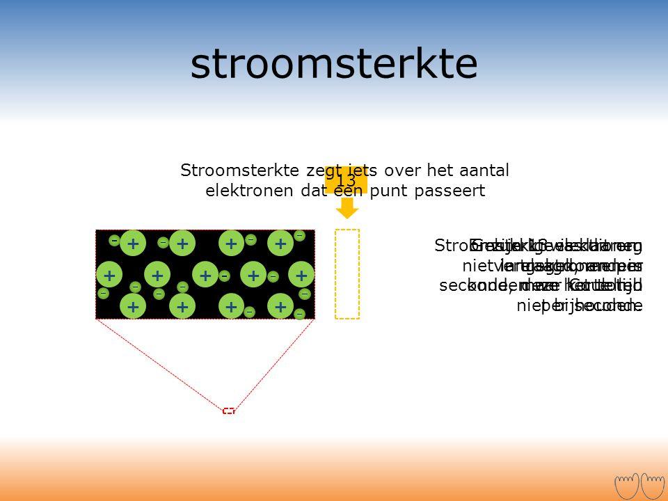 stroomsterkte + ++++ ++++ ++++ 12436587910111213 Stroomsterkte zegt iets over het aantal elektronen dat een punt passeert Er zijn 13 elektronen langsg