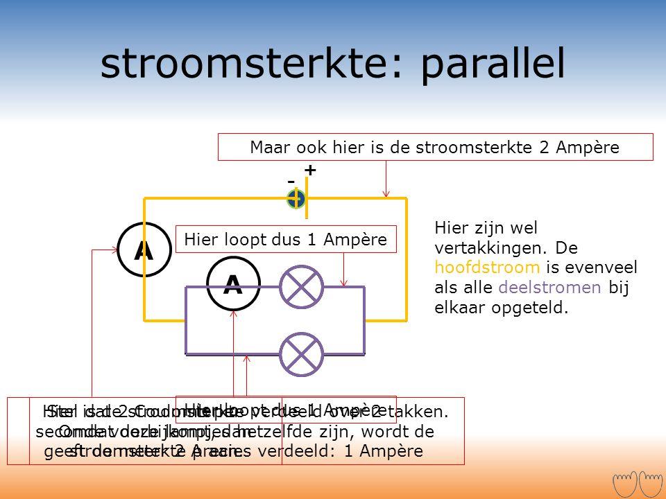 stroomsterkte: parallel + - Maar ook hier is de stroomsterkte 2 Ampère Hier is de stroomsterkte verdeeld over 2 takken. Omdat deze lampjes hetzelfde z