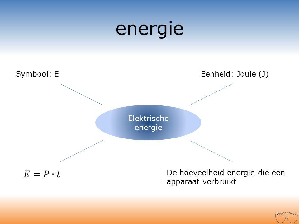 energie Elektrische energie Symbool: EEenheid: Joule (J) De hoeveelheid energie die een apparaat verbruikt