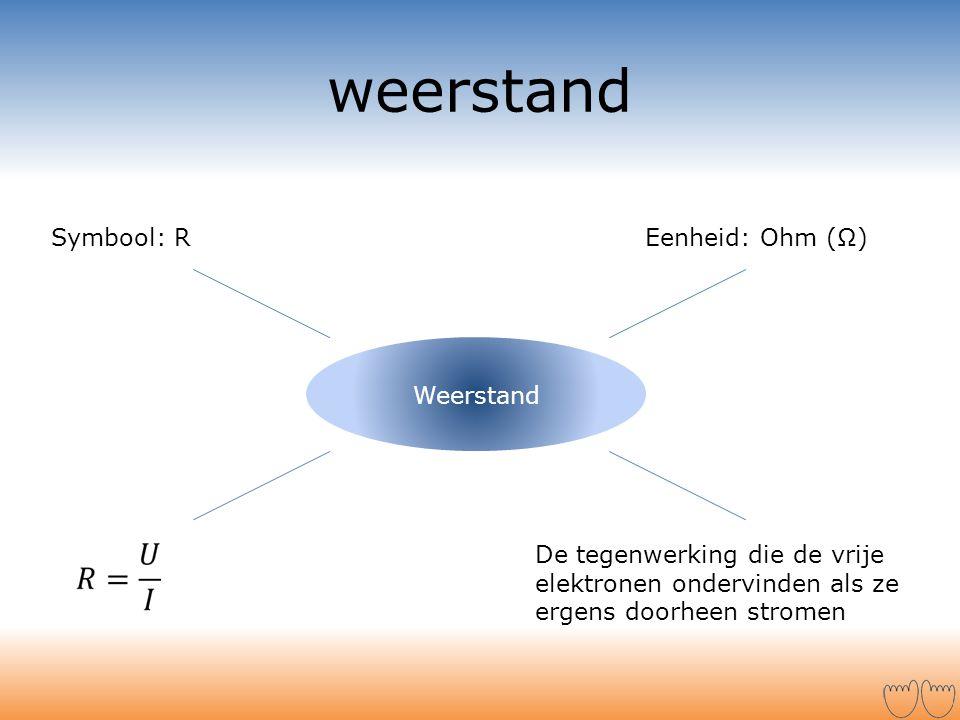 weerstand Weerstand Symbool: REenheid: Ohm (Ω) De tegenwerking die de vrije elektronen ondervinden als ze ergens doorheen stromen