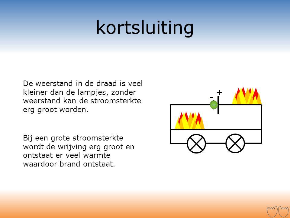 kortsluiting + - De weerstand in de draad is veel kleiner dan de lampjes, zonder weerstand kan de stroomsterkte erg groot worden. Bij een grote stroom