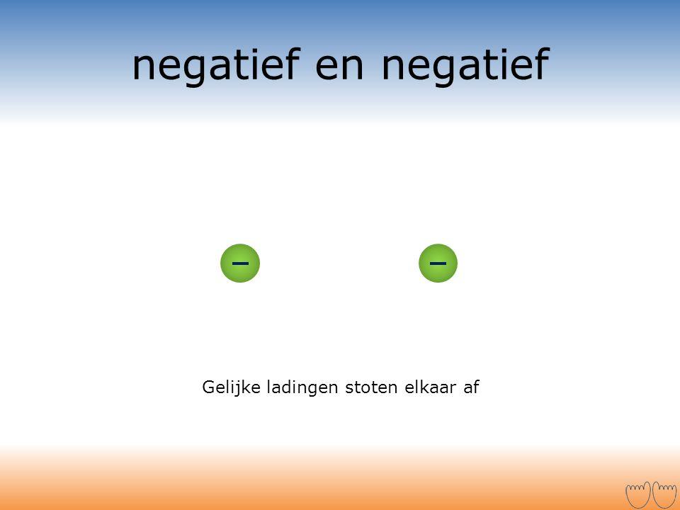 negatief en negatief Gelijke ladingen stoten elkaar af