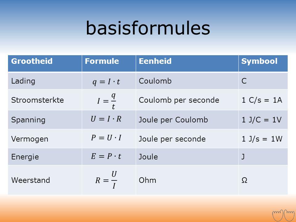 GrootheidFormuleEenheidSymbool LadingCoulombC StroomsterkteCoulomb per seconde1 C/s = 1A SpanningJoule per Coulomb1 J/C = 1V VermogenJoule per seconde