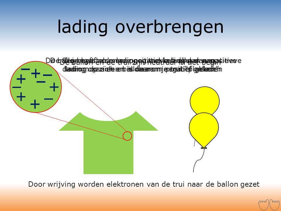 lading overbrengen De ballon en de trui zijn neutraal in het begin Door wrijving worden elektronen van de trui naar de ballon gezet De ballon heeft nu