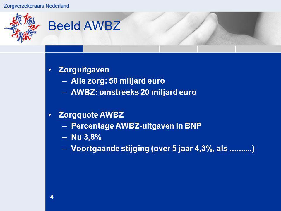 4 juni '14 Beeld AWBZ •Zorguitgaven –Alle zorg: 50 miljard euro –AWBZ: omstreeks 20 miljard euro •Zorgquote AWBZ –Percentage AWBZ-uitgaven in BNP –Nu