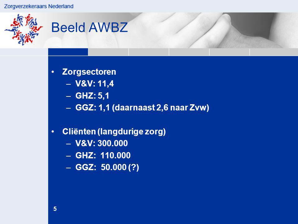 5 juni '14 Beeld AWBZ •Zorgsectoren –V&V: 11,4 –GHZ: 5,1 –GGZ: 1,1 (daarnaast 2,6 naar Zvw) •Cliënten (langdurige zorg) –V&V: 300.000 –GHZ: 110.000 –G