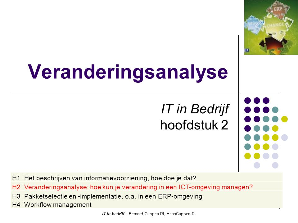 Veranderingsanalyse IT in Bedrijf hoofdstuk 2 1 IT in bedrijf – Bernard Cuppen RI, HansCuppen RI H1 Het beschrijven van informatievoorziening, hoe doe je dat.