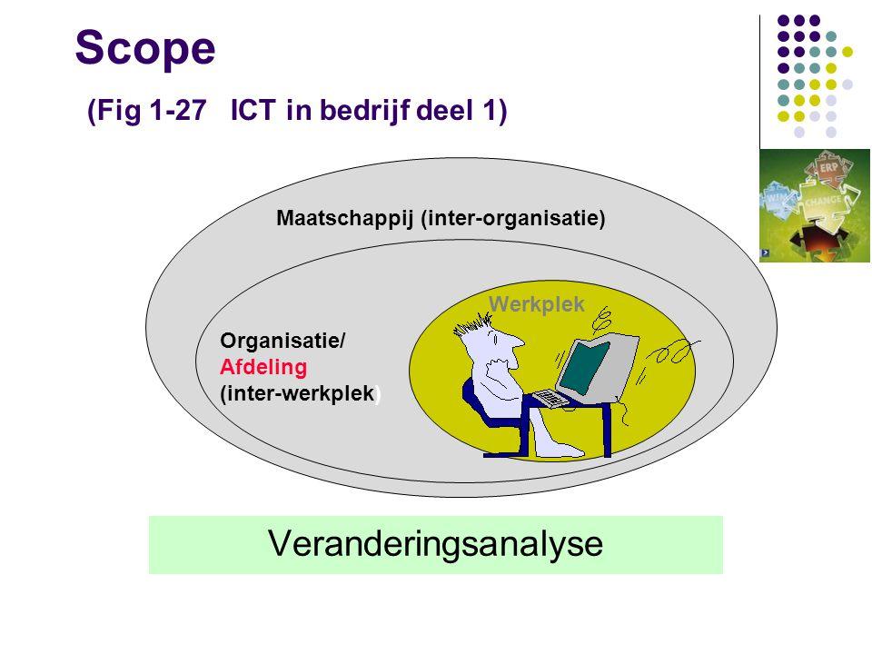 Scope (Fig 1-27 ICT in bedrijf deel 1) Maatschappij (inter-organisatie) Organisatie/ Afdeling (inter-werkplek) Werkplek Veranderingsanalyse