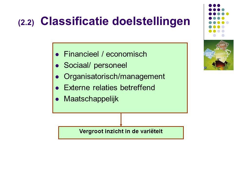 (2.2) Classificatie doelstellingen  Financieel / economisch  Sociaal/ personeel  Organisatorisch/management  Externe relaties betreffend  Maatschappelijk Vergroot inzicht in de variëteit