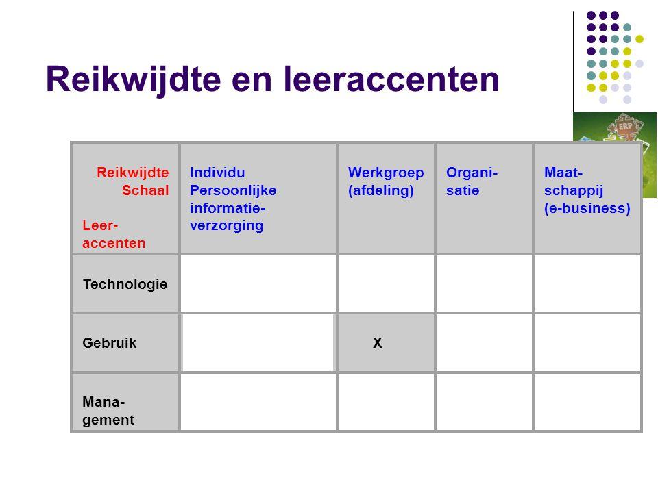 Veranderingsanalyse: een definitie Veranderingsanalyse Een fase binnen de ISAC-methode.
