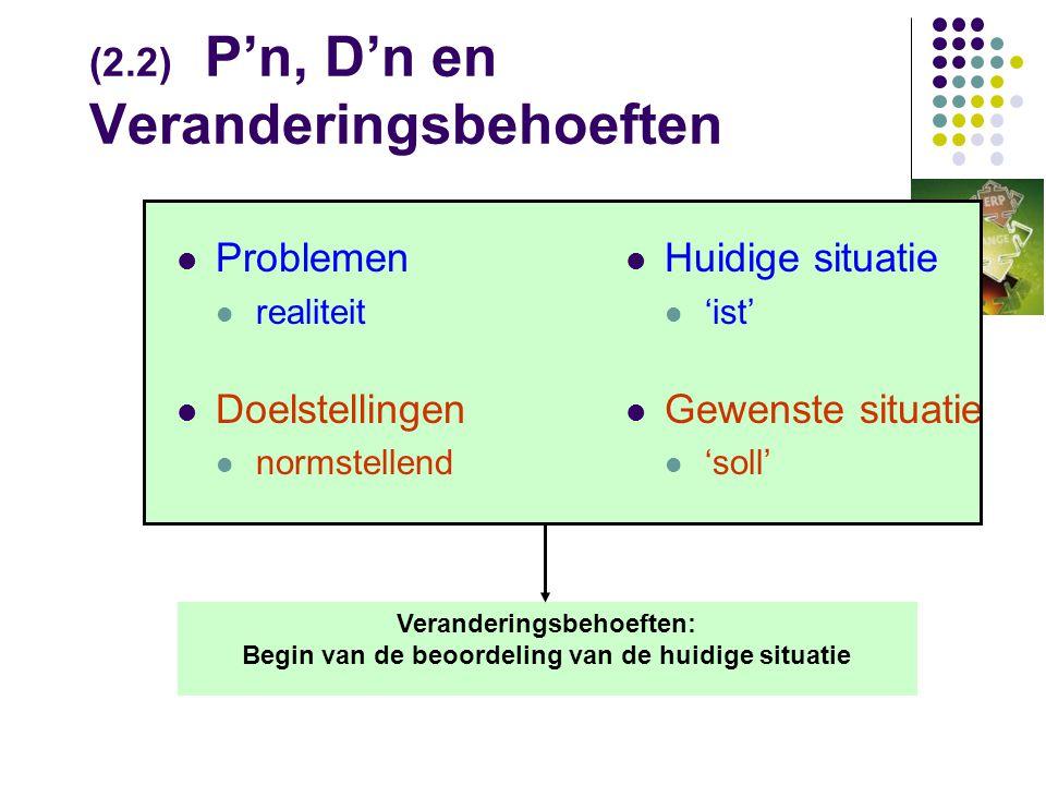 (2.2) P'n, D'n en Veranderingsbehoeften  Problemen  realiteit  Doelstellingen  normstellend  Huidige situatie  'ist'  Gewenste situatie  'soll' Veranderingsbehoeften: Begin van de beoordeling van de huidige situatie