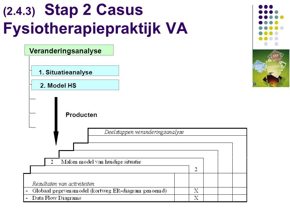 (2.4.3) Stap 2 Casus Fysiotherapiepraktijk VA Producten 2.