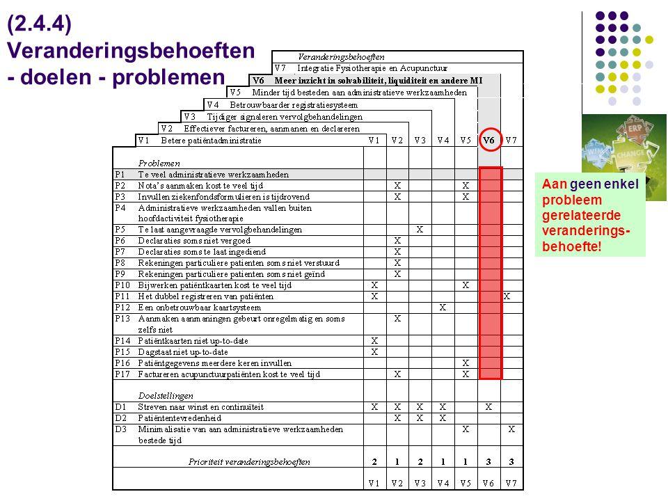 (2.4.4) Veranderingsbehoeften - doelen - problemen Aan geen enkel probleem gerelateerde veranderings- behoefte!