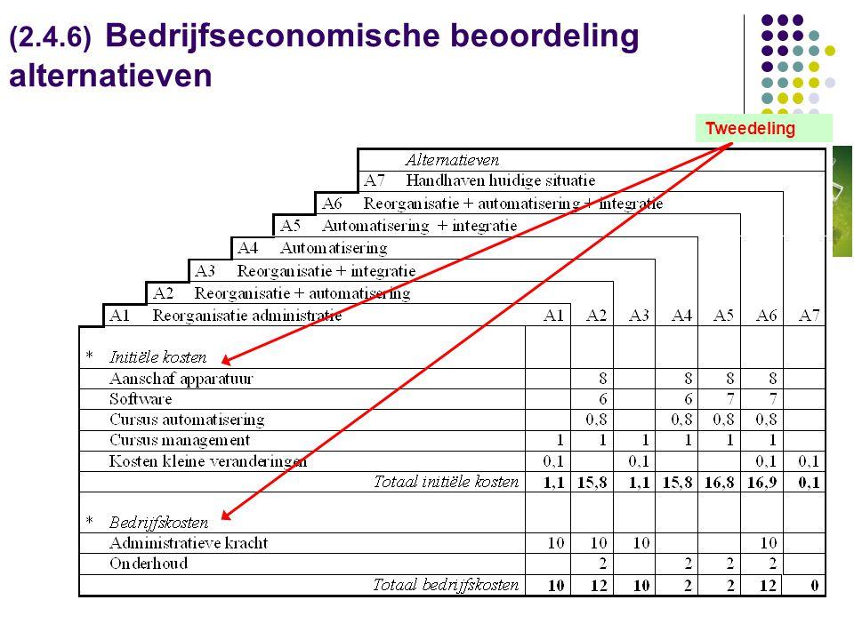 (2.4.6) Bedrijfseconomische beoordeling alternatieven Tweedeling