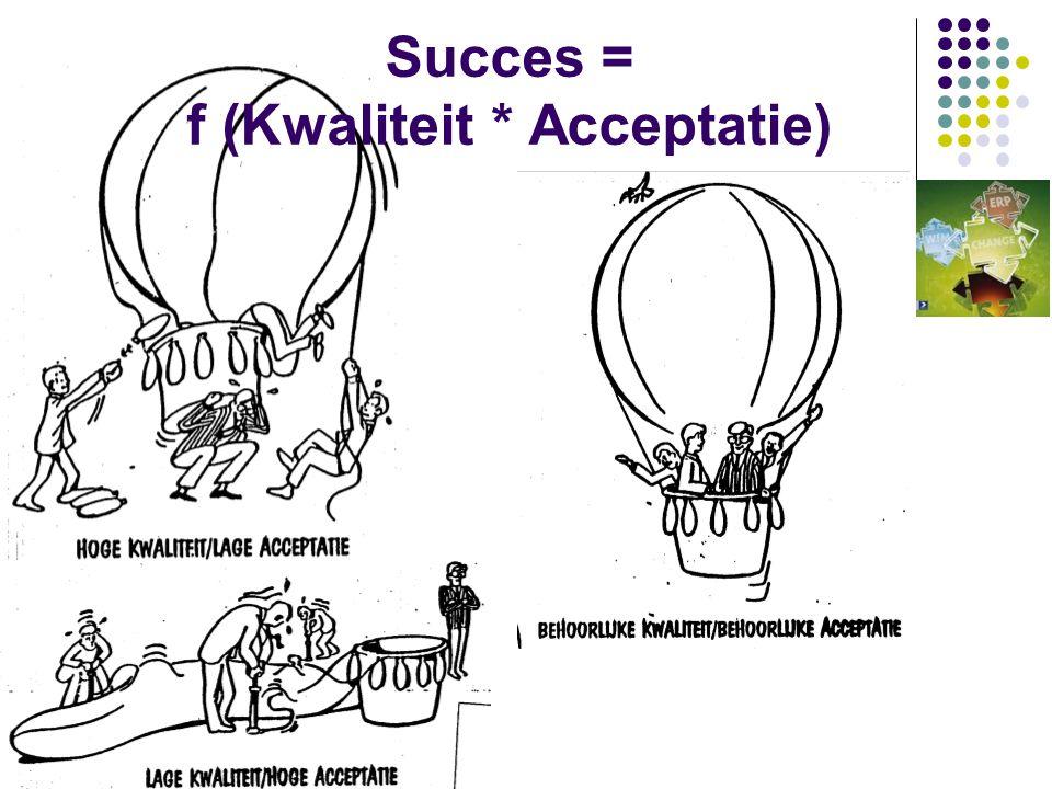 [Fig 2-2] De expertstrategie Wie heeft de handen over elkaar.