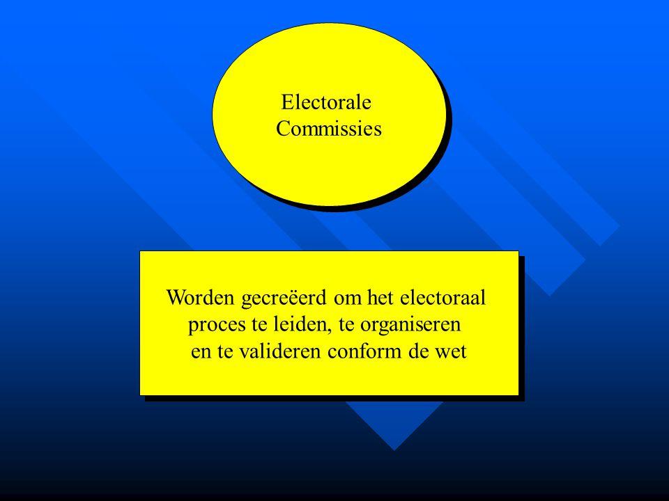 Cubaans electoraal systeem Cubaans electoraal systeem Electorale Commissies  Nationaal  Provinciaal  Gemeentelijk  District  Kiesomschrijvingen 