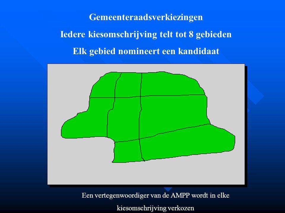 Verkiezen de vertegenwoordigers van de AMPP voor een periode van twee en een half jaar Gemeenteraadsverkiezingen De gemeentes tellen minstens 30 kieso