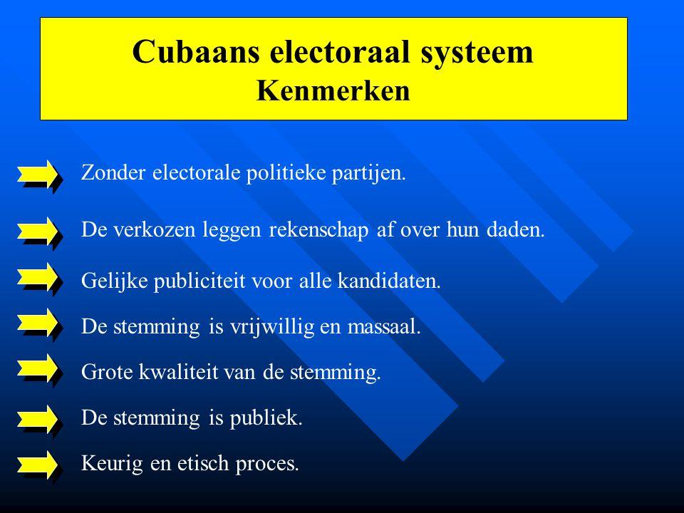 Stellen prekandidaten voor aan de plenaire vergaderingen van de massa-organisaties op nationaal, provinciaal en gemeentelijk vlak Stellen prekandidate