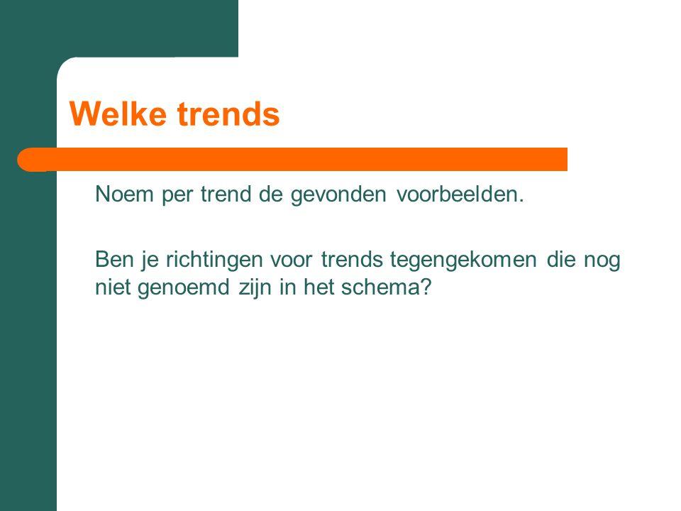Welke trends Noem per trend de gevonden voorbeelden. Ben je richtingen voor trends tegengekomen die nog niet genoemd zijn in het schema?