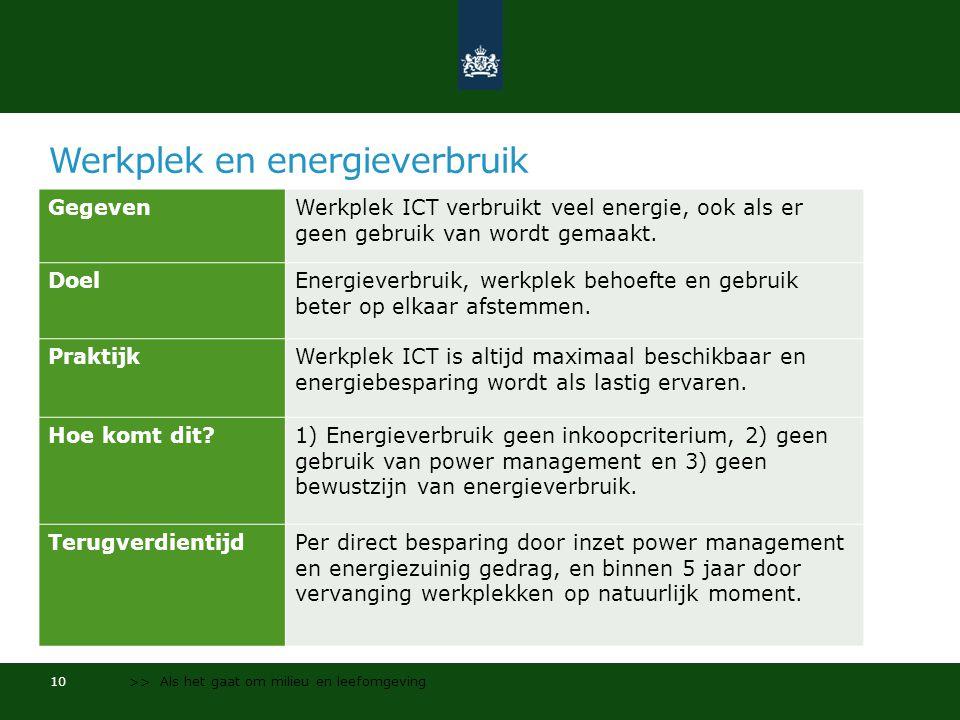 Werkplek en energieverbruik GegevenWerkplek ICT verbruikt veel energie, ook als er geen gebruik van wordt gemaakt.