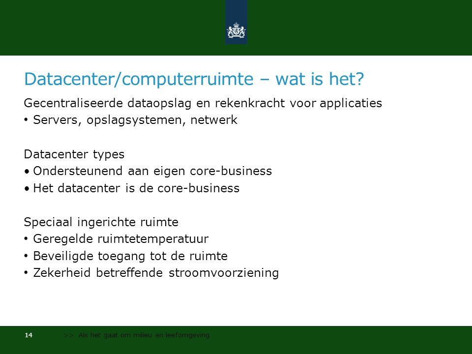 Datacenter/computerruimte – wat is het.