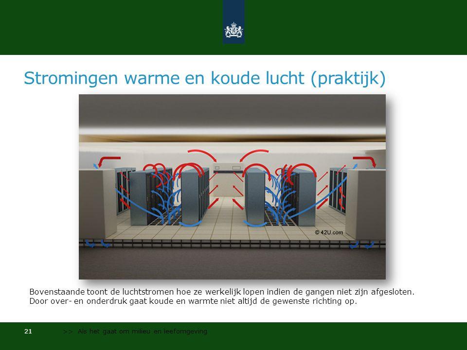 Stromingen warme en koude lucht (praktijk) 21 >> Als het gaat om milieu en leefomgeving Bovenstaande toont de luchtstromen hoe ze werkelijk lopen indien de gangen niet zijn afgesloten.