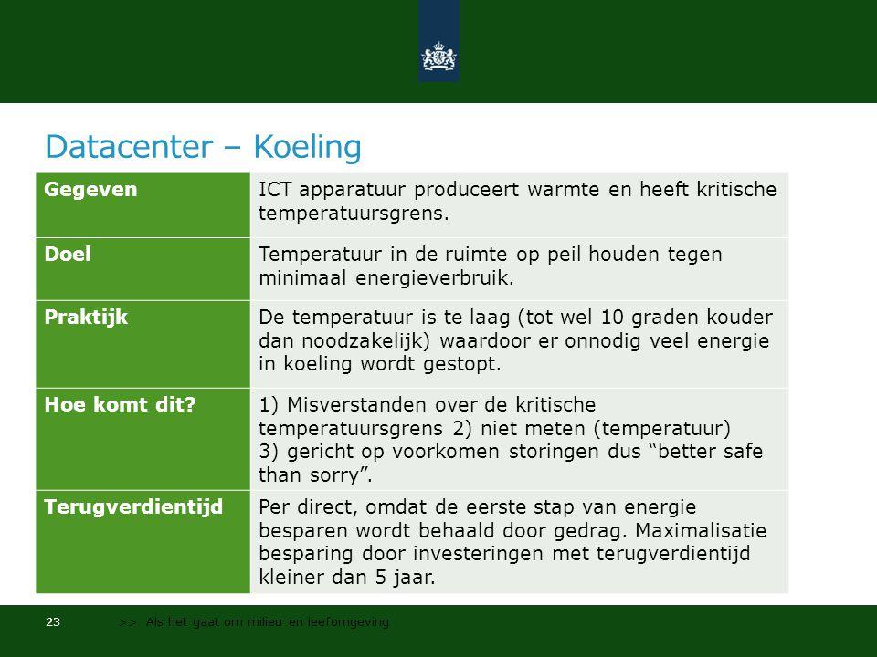 Datacenter – Koeling GegevenICT apparatuur produceert warmte en heeft kritische temperatuursgrens.