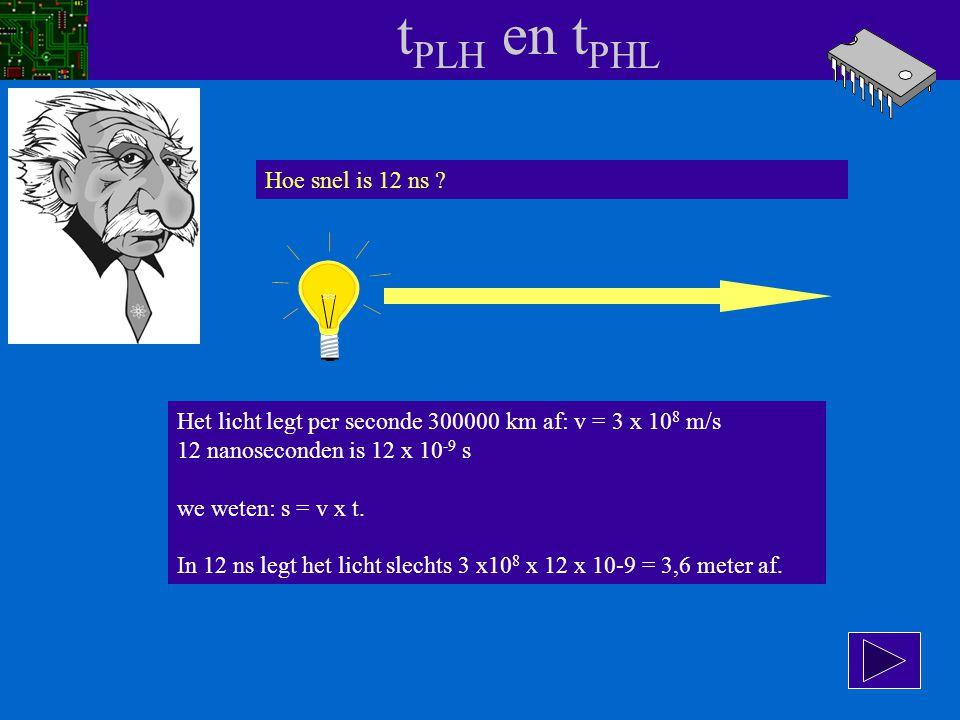 t PLH en t PHL A F Bij 25 graden Celsius is de vertraging ongeveer 12 nanoseconden (typical value).