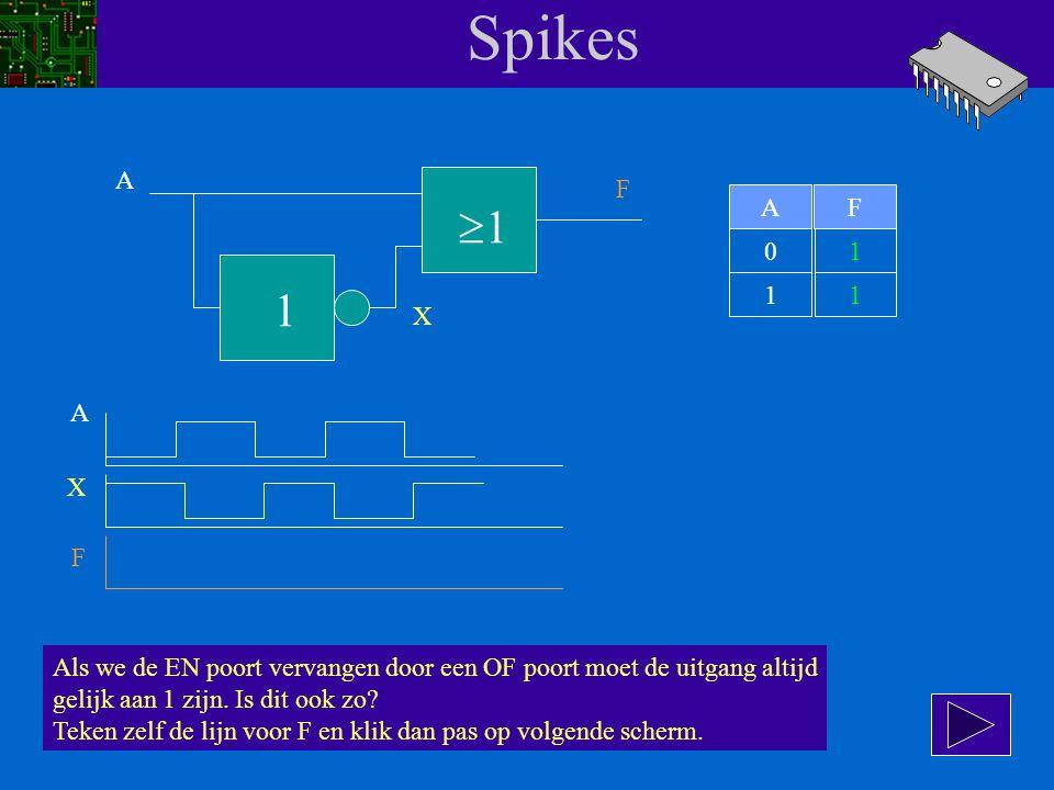 Spikes A F 1 & AF 00 10 X A X F Klik hier als je deze uitleg over spikes nogmaals wilt zien