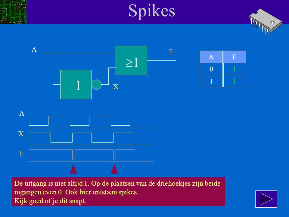 Spikes A F 1 11 AF 01 11 X A X F Als we de EN poort vervangen door een OF poort moet de uitgang altijd gelijk aan 1 zijn. Is dit ook zo? Teken zelf