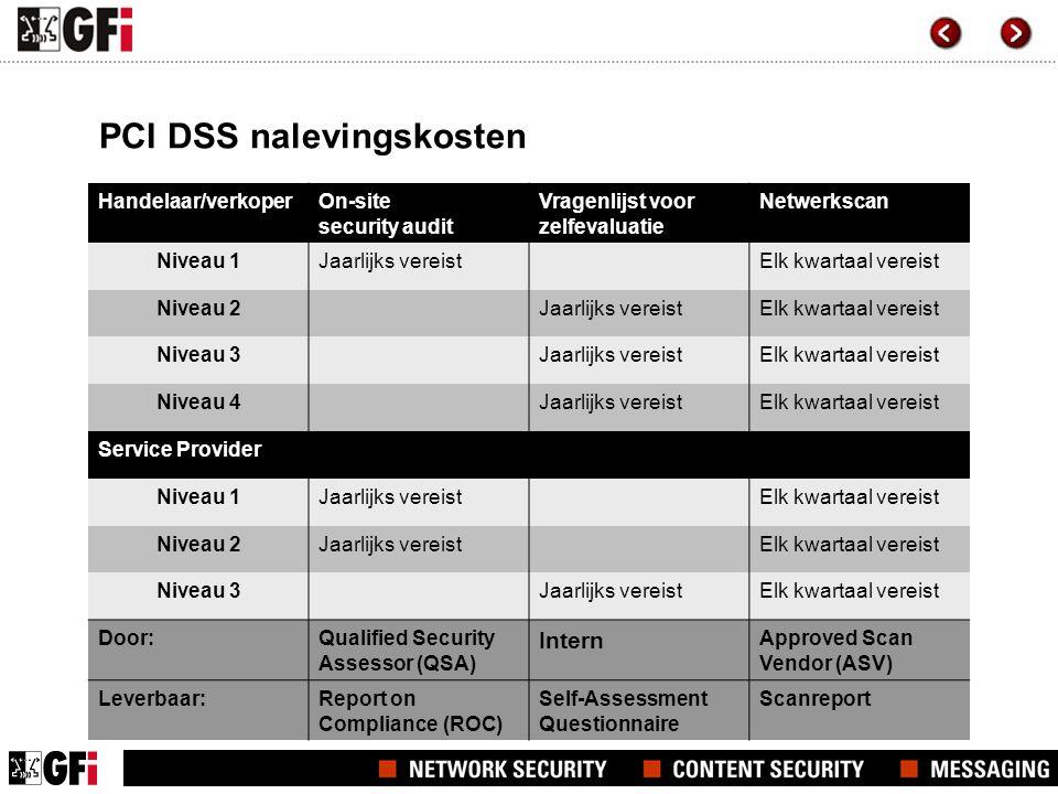 PCI DSS nalevingskosten Handelaar/verkoperOn-site security audit Vragenlijst voor zelfevaluatie Netwerkscan Niveau 1Jaarlijks vereistElk kwartaal vereist Niveau 2Jaarlijks vereistElk kwartaal vereist Niveau 3Jaarlijks vereistElk kwartaal vereist Niveau 4Jaarlijks vereistElk kwartaal vereist Service Provider Niveau 1Jaarlijks vereistElk kwartaal vereist Niveau 2Jaarlijks vereistElk kwartaal vereist Niveau 3Jaarlijks vereistElk kwartaal vereist Door:Qualified Security Assessor (QSA) Intern Approved Scan Vendor (ASV) Leverbaar:Report on Compliance (ROC) Self-Assessment Questionnaire Scanreport