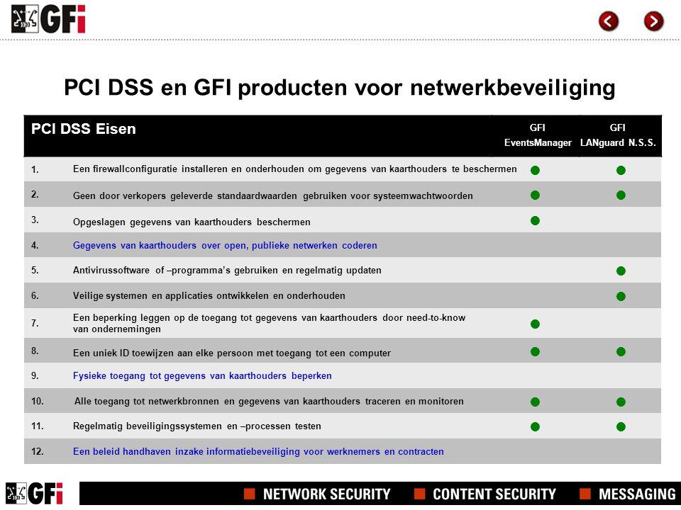 PCI DSS en GFI producten voor netwerkbeveiliging PCI DSS Eisen 1.