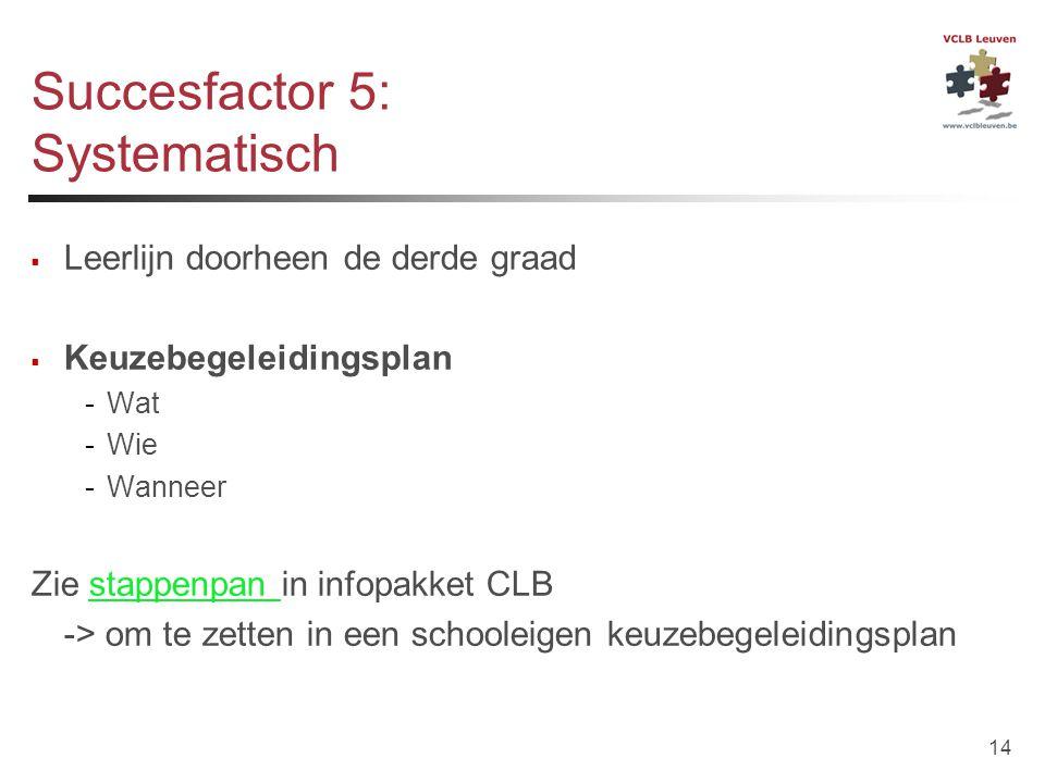 14 Succesfactor 5: Systematisch  Leerlijn doorheen de derde graad  Keuzebegeleidingsplan -Wat -Wie -Wanneer Zie stappenpan in infopakket CLBstappenp