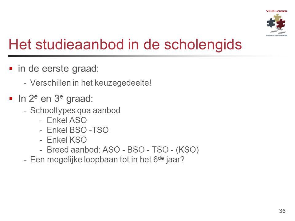 36 Het studieaanbod in de scholengids  in de eerste graad: - Verschillen in het keuzegedeelte!  In 2 e en 3 e graad: -Schooltypes qua aanbod -Enkel