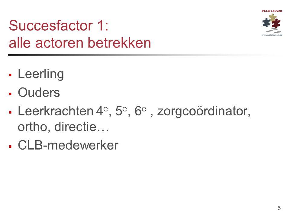 5 Succesfactor 1: alle actoren betrekken  Leerling  Ouders  Leerkrachten 4 e, 5 e, 6 e, zorgcoördinator, ortho, directie…  CLB-medewerker