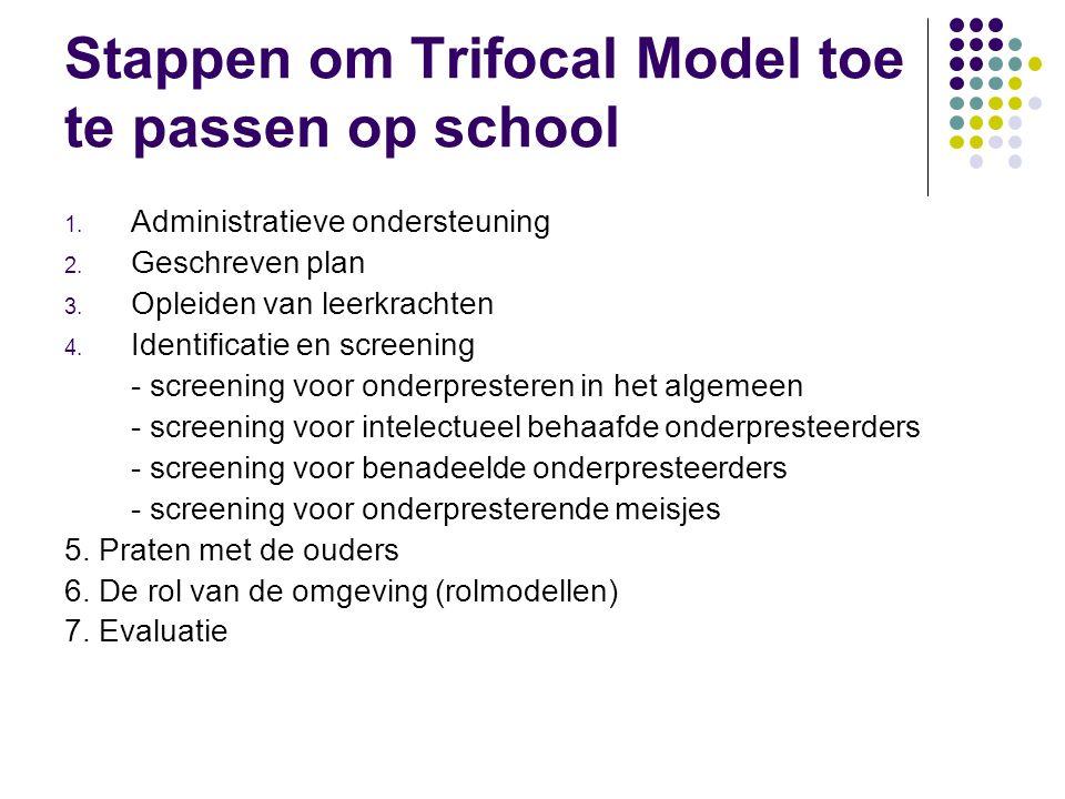Stappen om Trifocal Model toe te passen op school 1. Administratieve ondersteuning 2. Geschreven plan 3. Opleiden van leerkrachten 4. Identificatie en