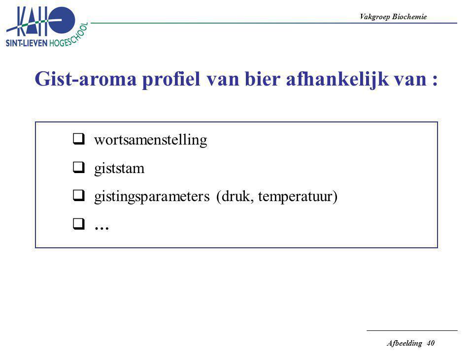 Vakgroep Biochemie Afbeelding 40 Gist-aroma profiel van bier afhankelijk van :  wortsamenstelling  giststam  gistingsparameters (druk, temperatuur)