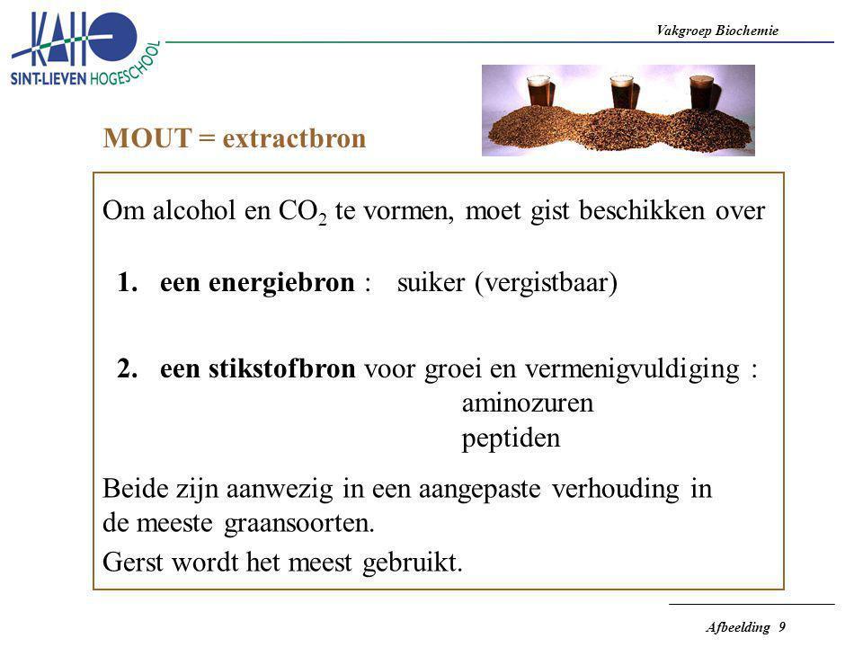 Vakgroep Biochemie Afbeelding 9 MOUT = extractbron Om alcohol en CO 2 te vormen, moet gist beschikken over 1.een energiebron : suiker (vergistbaar) 2.