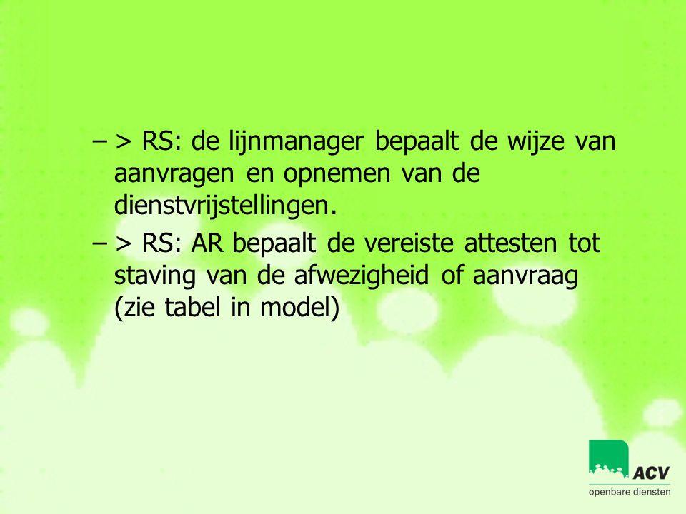 –> RS: de lijnmanager bepaalt de wijze van aanvragen en opnemen van de dienstvrijstellingen. –> RS: AR bepaalt de vereiste attesten tot staving van de