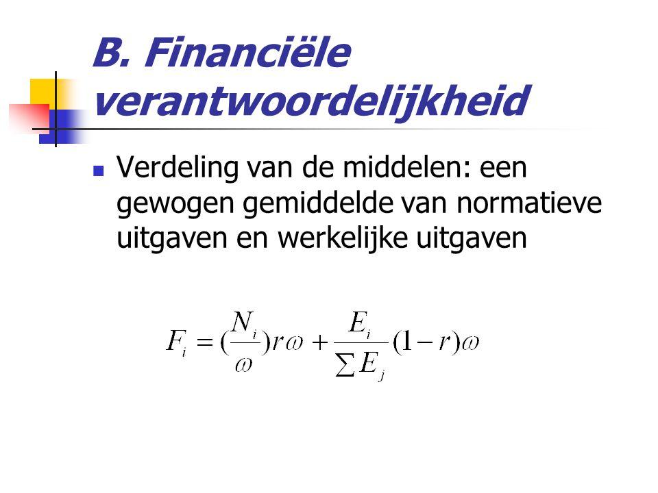 B. Financiële verantwoordelijkheid  Verdeling van de middelen: een gewogen gemiddelde van normatieve uitgaven en werkelijke uitgaven