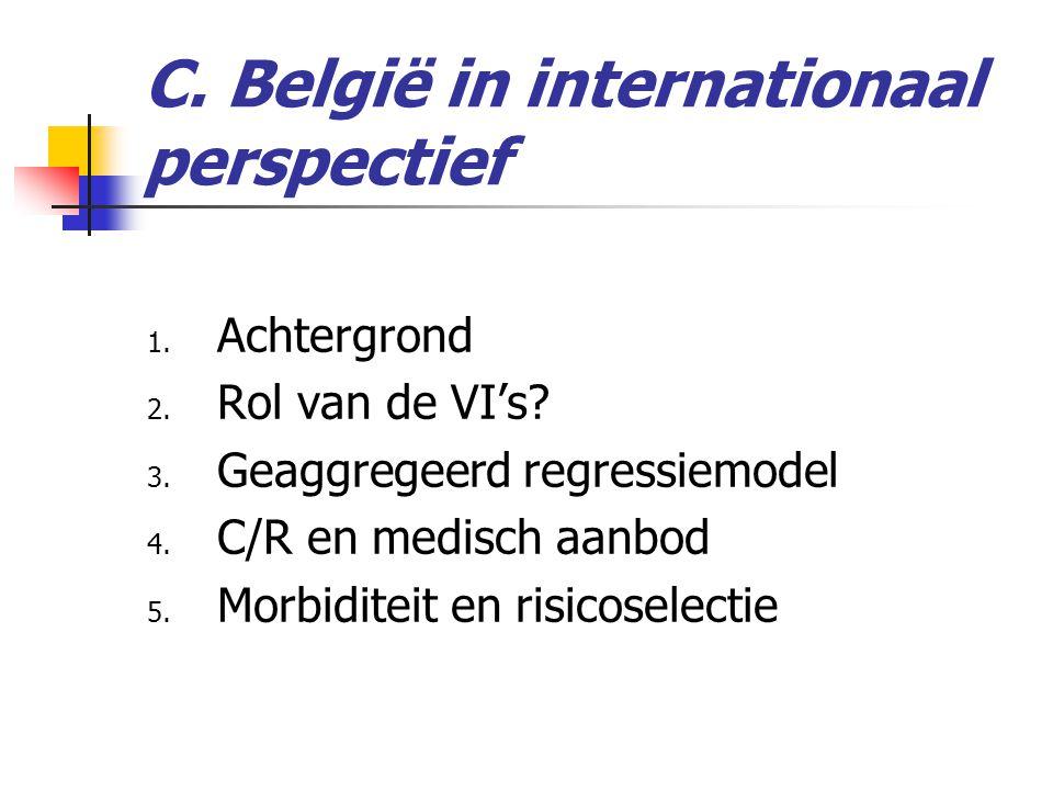 C. België in internationaal perspectief 1. Achtergrond 2.