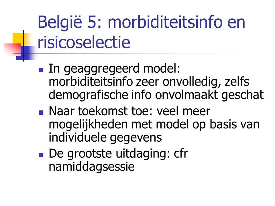 België 5: morbiditeitsinfo en risicoselectie  In geaggregeerd model: morbiditeitsinfo zeer onvolledig, zelfs demografische info onvolmaakt geschat  Naar toekomst toe: veel meer mogelijkheden met model op basis van individuele gegevens  De grootste uitdaging: cfr namiddagsessie