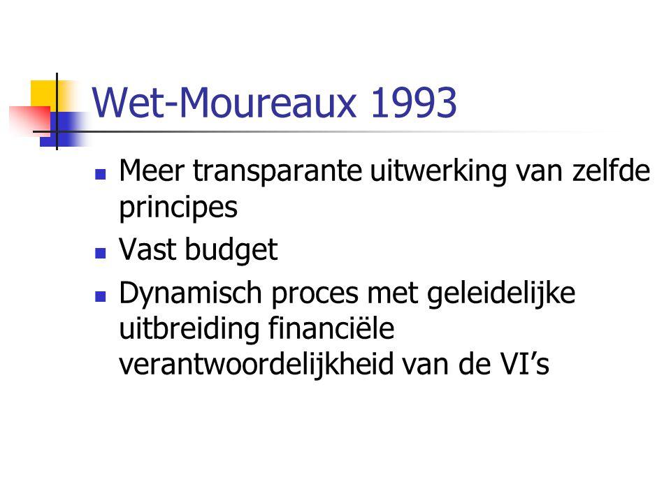 Wet-Moureaux 1993  Meer transparante uitwerking van zelfde principes  Vast budget  Dynamisch proces met geleidelijke uitbreiding financiële verantwoordelijkheid van de VI's