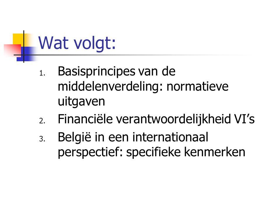 Wat volgt: 1. Basisprincipes van de middelenverdeling: normatieve uitgaven 2.