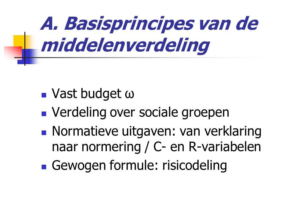 A. Basisprincipes van de middelenverdeling  Vast budget ω  Verdeling over sociale groepen  Normatieve uitgaven: van verklaring naar normering / C-