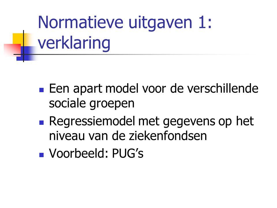 Normatieve uitgaven 1: verklaring  Een apart model voor de verschillende sociale groepen  Regressiemodel met gegevens op het niveau van de ziekenfondsen  Voorbeeld: PUG's