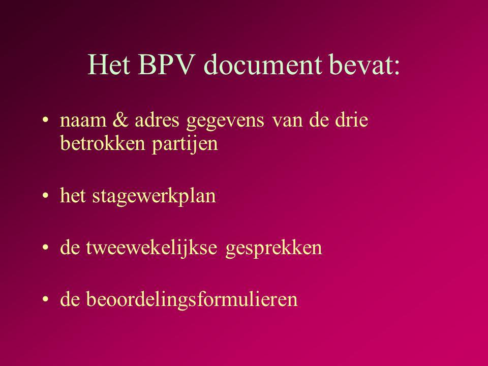 Het BPV document bevat: •naam & adres gegevens van de drie betrokken partijen •het stagewerkplan •de tweewekelijkse gesprekken •de beoordelingsformulieren