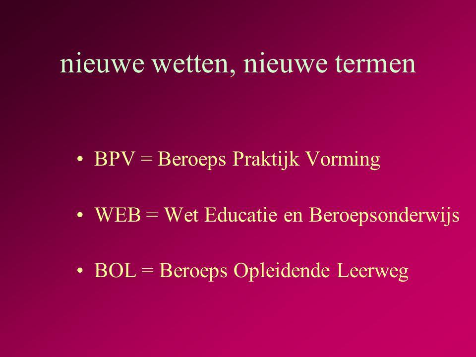 nieuwe wetten, nieuwe termen •BPV = Beroeps Praktijk Vorming •WEB = Wet Educatie en Beroepsonderwijs •BOL = Beroeps Opleidende Leerweg