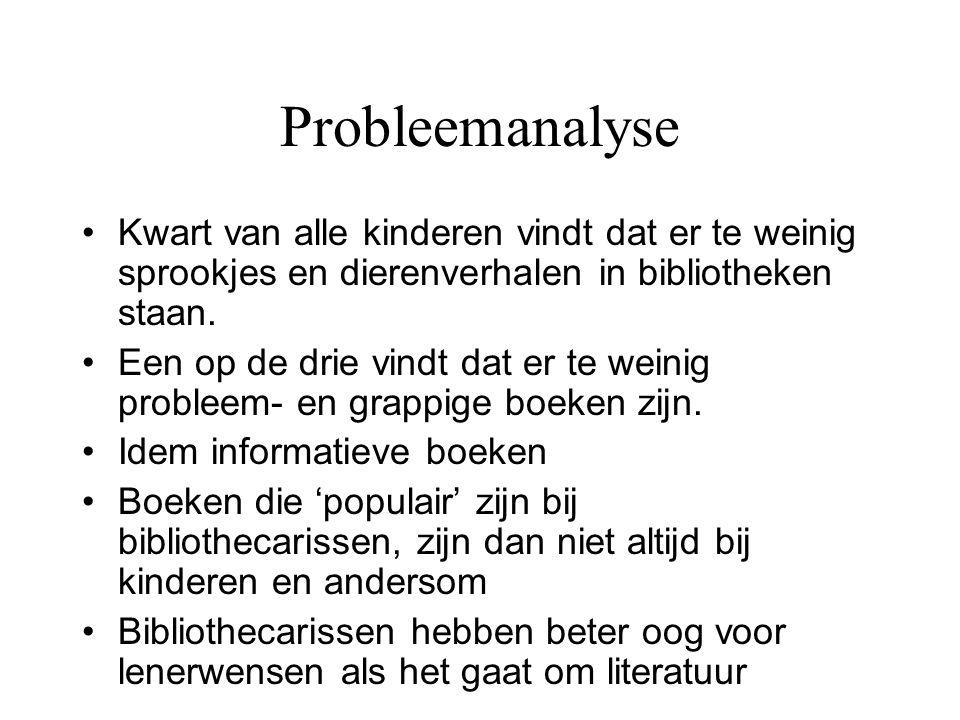 Probleemanalyse •Kwart van alle kinderen vindt dat er te weinig sprookjes en dierenverhalen in bibliotheken staan. •Een op de drie vindt dat er te wei